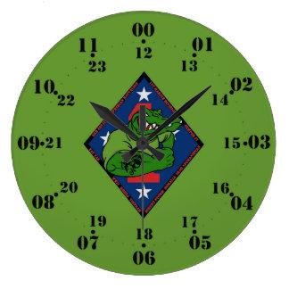 OD 1Mar DIA 3rdAA Clock