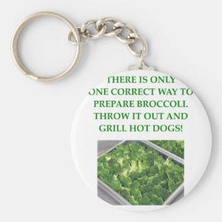 odio el bróculi llavero redondo tipo chapa