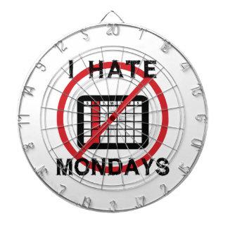 Odio lunes (el fondo ligero)