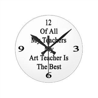 Of All My Teachers My Art Teacher Is The Best Round Wallclock