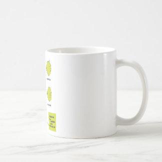 office meeting coffee mug