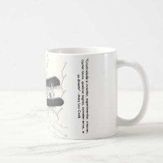 Official mug of the IarDesign