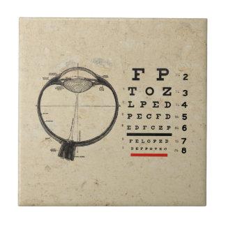 Oftalmólogo del vintage azulejo cuadrado pequeño
