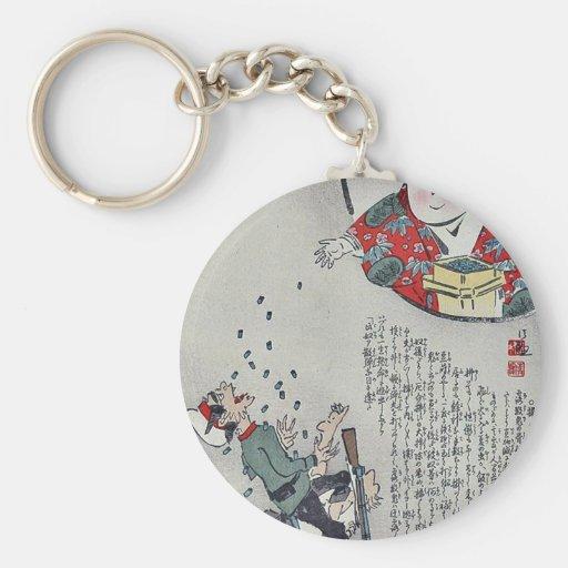 O'Fuko throwing beans by Kobayashi,Kiyochika Basic Round Button Keychain