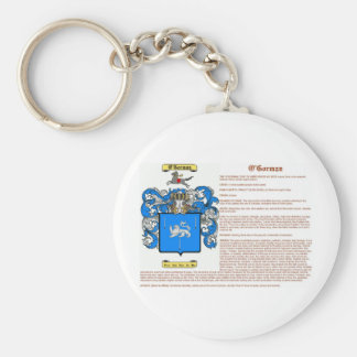 o'gorman (meaning) key chain
