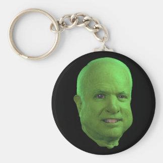 Ogre McCain Keychains