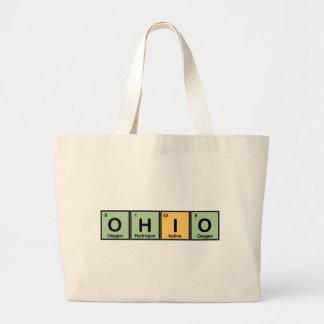 Ohio hizo de elementos bolsa