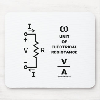 Ohm A Unit Of Electrical Resistance (Physics) Mousepad