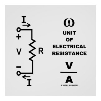 Ohm A Unit Of Electrical Resistance (Physics) Poster