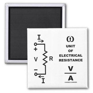 Ohmio una unidad de resistencia eléctrica (la físi iman