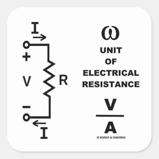 Ohmio una unidad de resistencia eléctrica (la calcomanía cuadradas