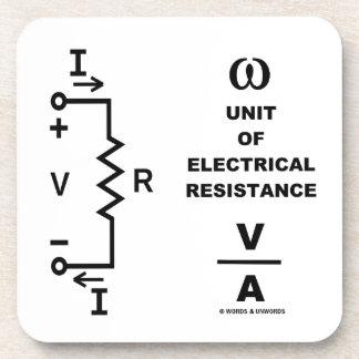Ohmio una unidad de resistencia eléctrica (la posavasos
