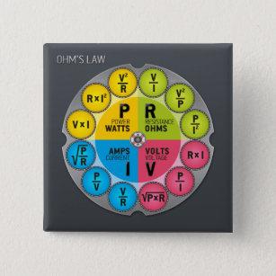 Ohm's Law Circle Button