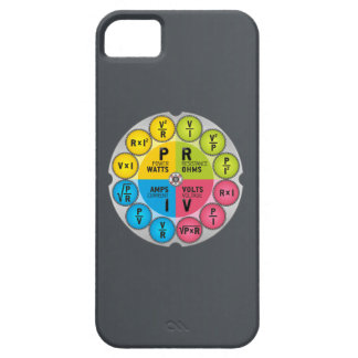 Ohm's Law Circle iPhone 5 Cases