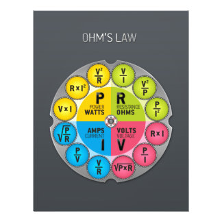 "Ohm's Law Circle 8.5"" X 11"" Flyer"