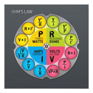 Ohm's Law Circle Photograph