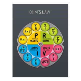 Ohm's Law Circle Postcard
