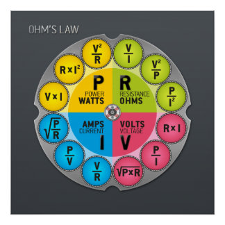 Ohm's Law Circle Poster