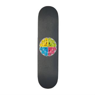 Ohm's Law Circle Custom Skateboard