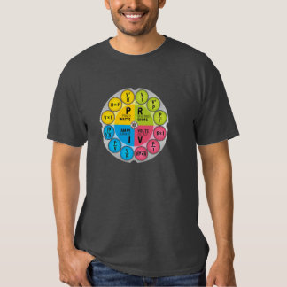 Ohm's Law Circle T Shirt