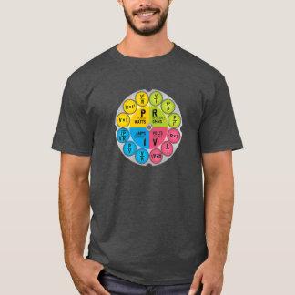 Ohm's Law Circle T-Shirt