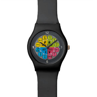 Ohm's Law Circle Wristwatch