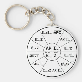 Ohms Law for AC Basic Round Button Keychain