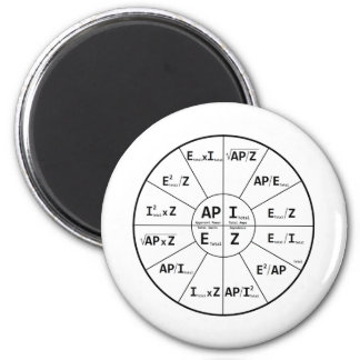 Ohms Law for AC Magnet
