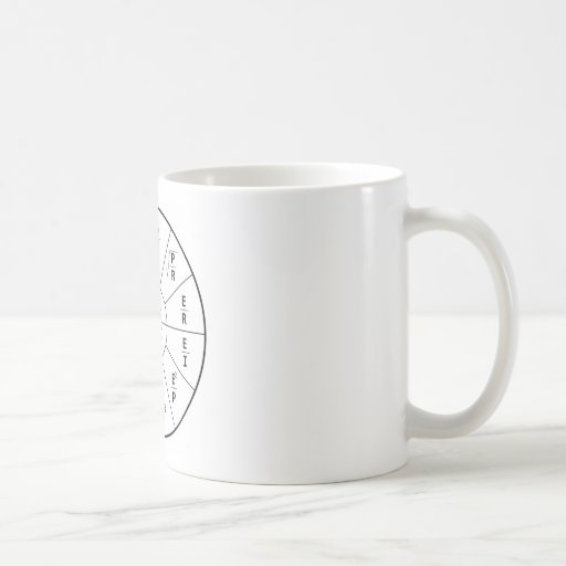 Ohm's Law for DC Classic White Coffee Mug