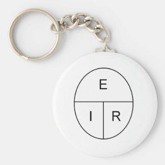Ohm's Law Keychain