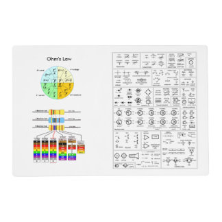 Ohm's Law, Resistor Color Code, Circuit Symbols Placemat