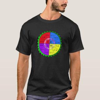 OHM'S LAW T-Shirt