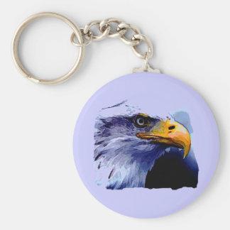 Ojo de Eagle Llavero Redondo Tipo Pin
