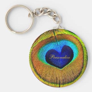 Ojo de las plumas del pavo real del amor con nombr llavero redondo tipo pin