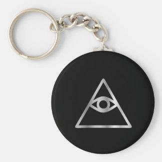 Ojo del Cao dai del icono religioso de Providence Llavero Redondo Tipo Pin