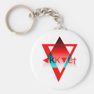 okkvlt key chain
