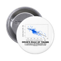 Okun's Rule Of Thumb (Linear Regression Economics) 2 Inch Round Button