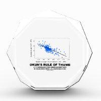 Okun's Rule Of Thumb (Linear Regression Economics) Awards