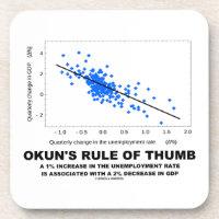 Okun's Rule Of Thumb (Linear Regression Economics) Beverage Coaster