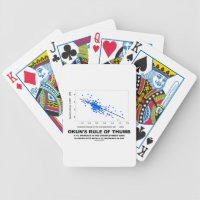Okun's Rule Of Thumb (Linear Regression Economics) Bicycle Playing Cards