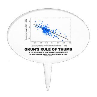 Okun's Rule Of Thumb (Linear Regression Economics) Cake Topper