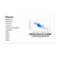 Okun's Rule Of Thumb (Linear Regression Economics) Double-Sided Standard Business Cards (Pack Of 100)