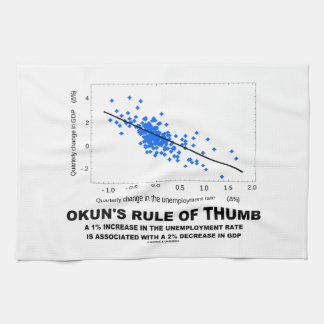 Okun's Rule Of Thumb (Linear Regression Economics) Hand Towel