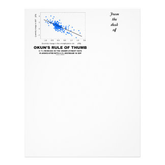 Okun's Rule Of Thumb (Linear Regression Economics) Letterhead