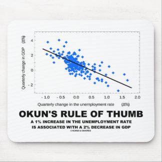 Okun's Rule Of Thumb (Linear Regression Economics) Mouse Pad