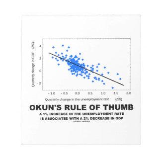 Okun's Rule Of Thumb (Linear Regression Economics) Notepad