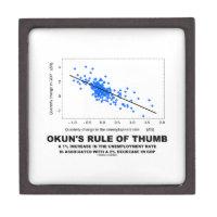 Okun's Rule Of Thumb (Linear Regression Economics) Premium Gift Box