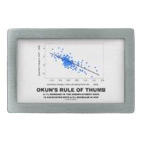 Okun's Rule Of Thumb (Linear Regression Economics) Rectangular Belt Buckles