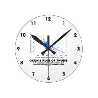 Okun's Rule Of Thumb (Linear Regression Economics) Round Clocks