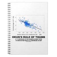 Okun's Rule Of Thumb (Linear Regression Economics) Spiral Note Book